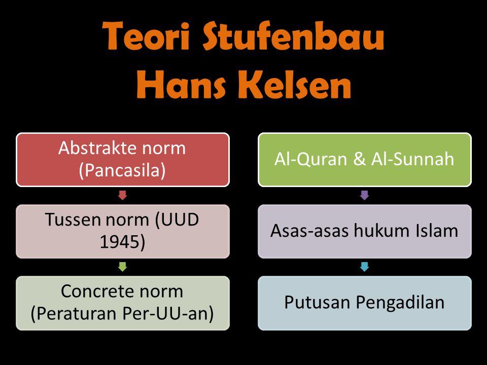 Teori Stufenbau Hans Kelsen Abstrakte norm (Pancasila) Tussen norm (UUD 1945) Concrete norm (Peraturan Per-UU-an) Al-Quran & Al-SunnahAsas-asas hukum