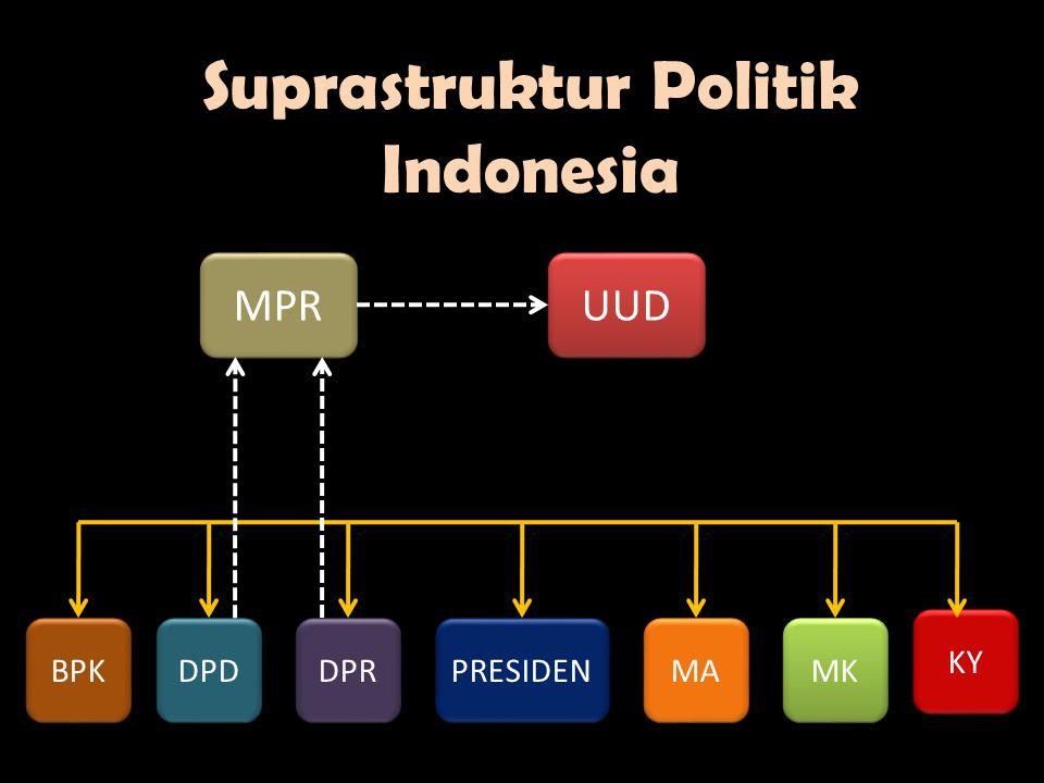 BPK DPD DPR PRESIDEN MA MK KY MPR UUD Suprastruktur Politik Indonesia