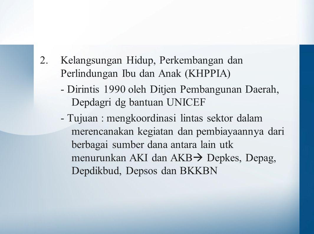 2.Kelangsungan Hidup, Perkembangan dan Perlindungan Ibu dan Anak (KHPPIA) - Dirintis 1990 oleh Ditjen Pembangunan Daerah, Depdagri dg bantuan UNICEF -