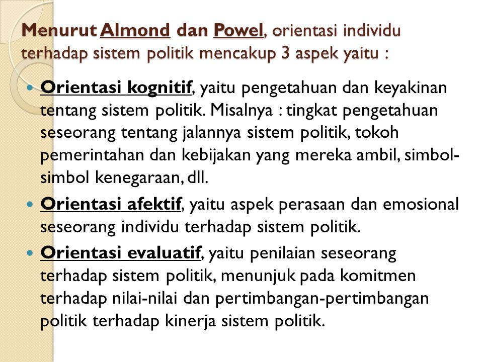 Menurut Almond dan Powel, orientasi individu terhadap sistem politik mencakup 3 aspek yaitu :  Orientasi kognitif, yaitu pengetahuan dan keyakinan te