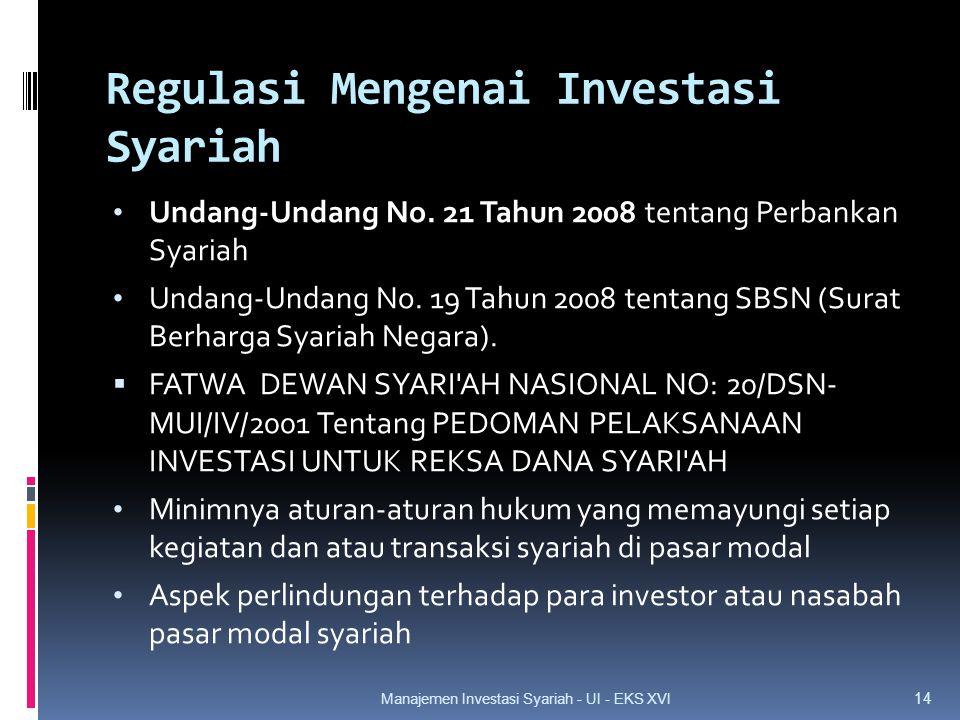 Regulasi Mengenai Investasi Syariah • Undang-Undang No.