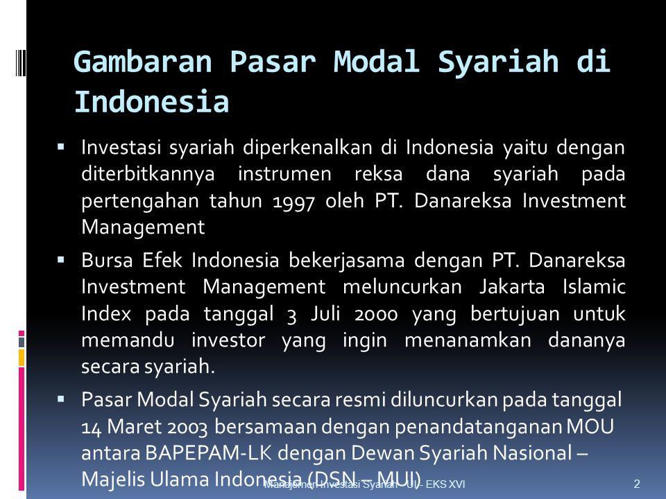Gambaran Pasar Modal Syariah di Indonesia  Investasi syariah diperkenalkan di Indonesia yaitu dengan diterbitkannya instrumen reksa dana syariah pada pertengahan tahun 1997 oleh PT.