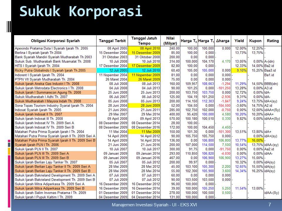 Perhitungan ORI, SUKRI, & IFR Manajemen Investasi Syariah - UI - EKS XVI 8