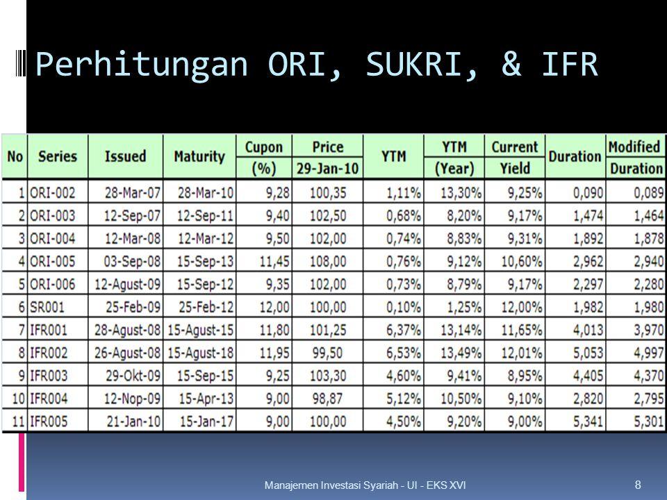 Perkembangan Instrumen Saham Syariah di Indonesia 9 Manajemen Investasi Syariah - UI - EKS XVI