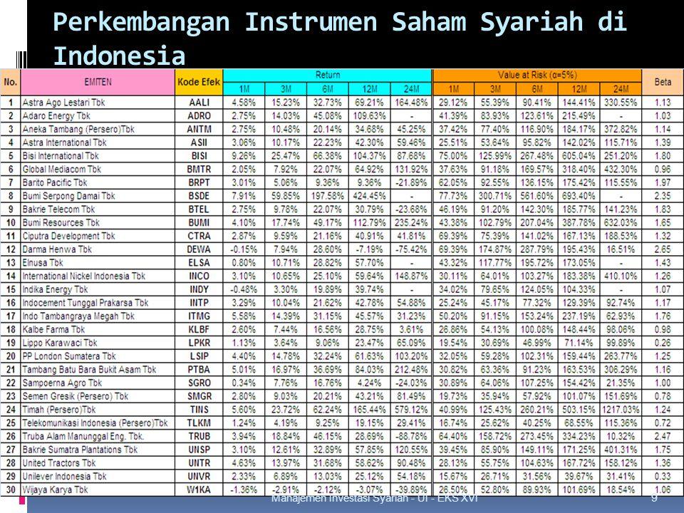 Perkembangan Instrumen Reksa Dana Syariah di Indonesia 10 Manajemen Investasi Syariah - UI - EKS XVI