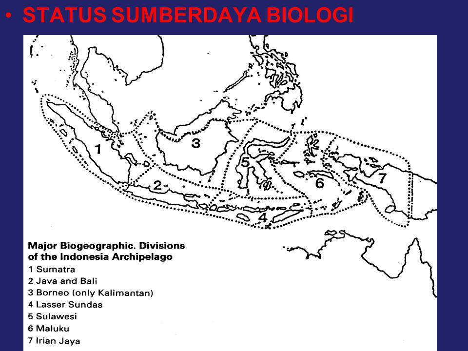 •STATUS SUMBERDAYA BIOLOGI