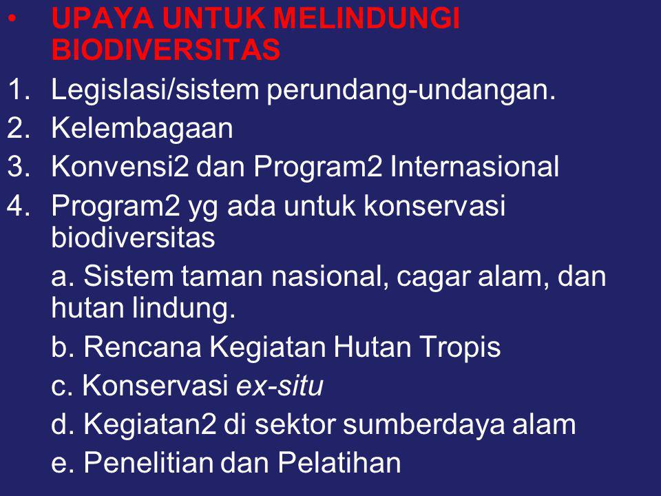 •UPAYA UNTUK MELINDUNGI BIODIVERSITAS 1.Legislasi/sistem perundang-undangan. 2.Kelembagaan 3.Konvensi2 dan Program2 Internasional 4.Program2 yg ada un