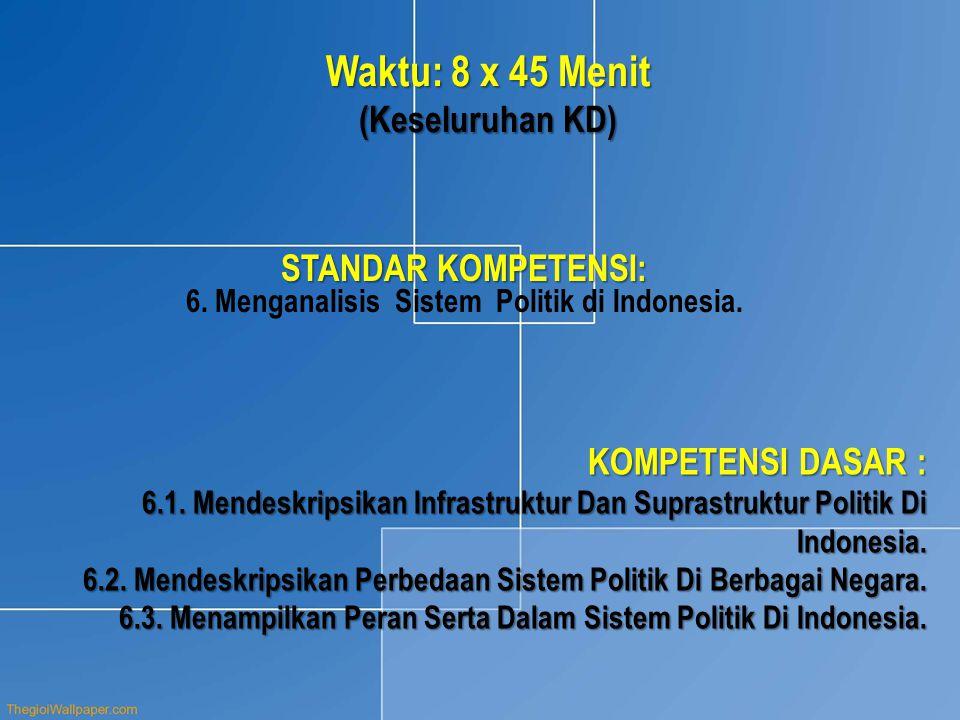 Waktu: 8 x 45 Menit (Keseluruhan KD) STANDAR KOMPETENSI: 6. Menganalisis Sistem Politik di Indonesia. KOMPETENSI DASAR : 6.1. Mendeskripsikan Infrastr