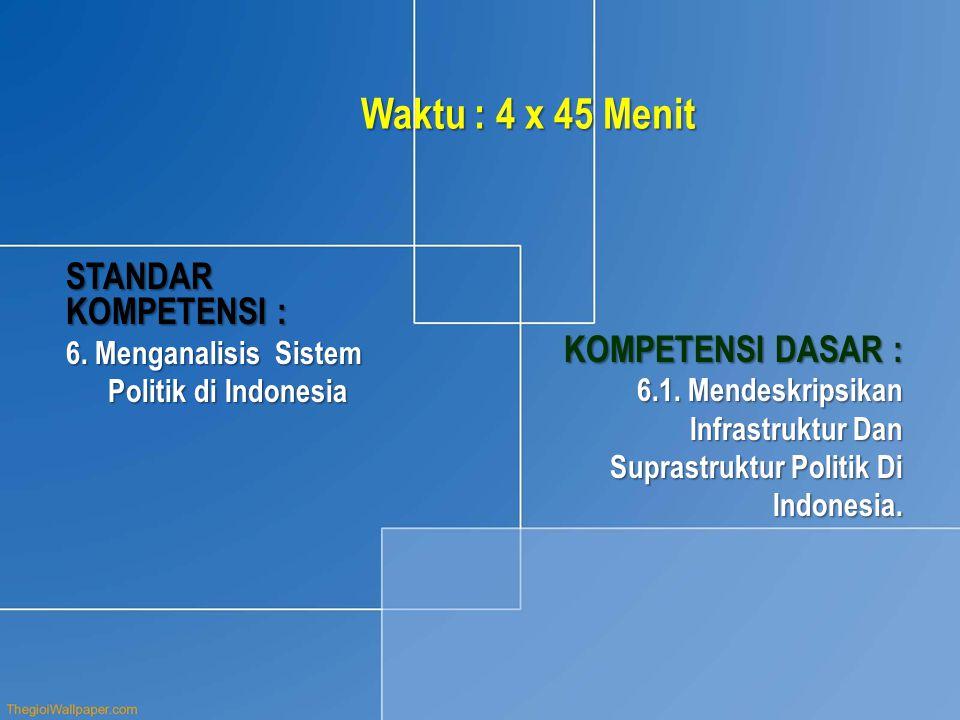 Waktu : 4 x 45 Menit STANDAR KOMPETENSI : 6. Menganalisis Sistem Politik di Indonesia KOMPETENSI DASAR : 6.1. Mendeskripsikan Infrastruktur Dan Supras