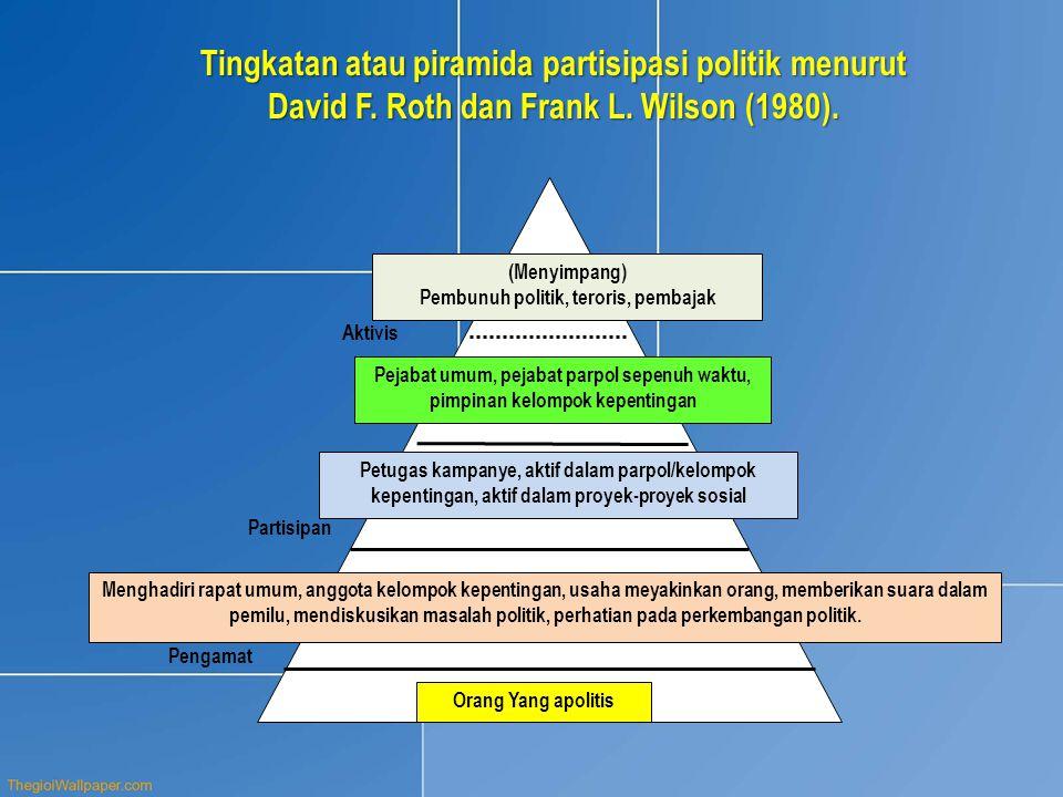 Tingkatan atau piramida partisipasi politik menurut David F. Roth dan Frank L. Wilson (1980). (Menyimpang) Pembunuh politik, teroris, pembajak Pejabat