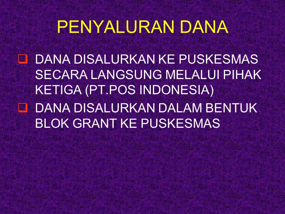 PENYALURAN DANA  DANA DISALURKAN KE PUSKESMAS SECARA LANGSUNG MELALUI PIHAK KETIGA (PT.POS INDONESIA)  DANA DISALURKAN DALAM BENTUK BLOK GRANT KE PU