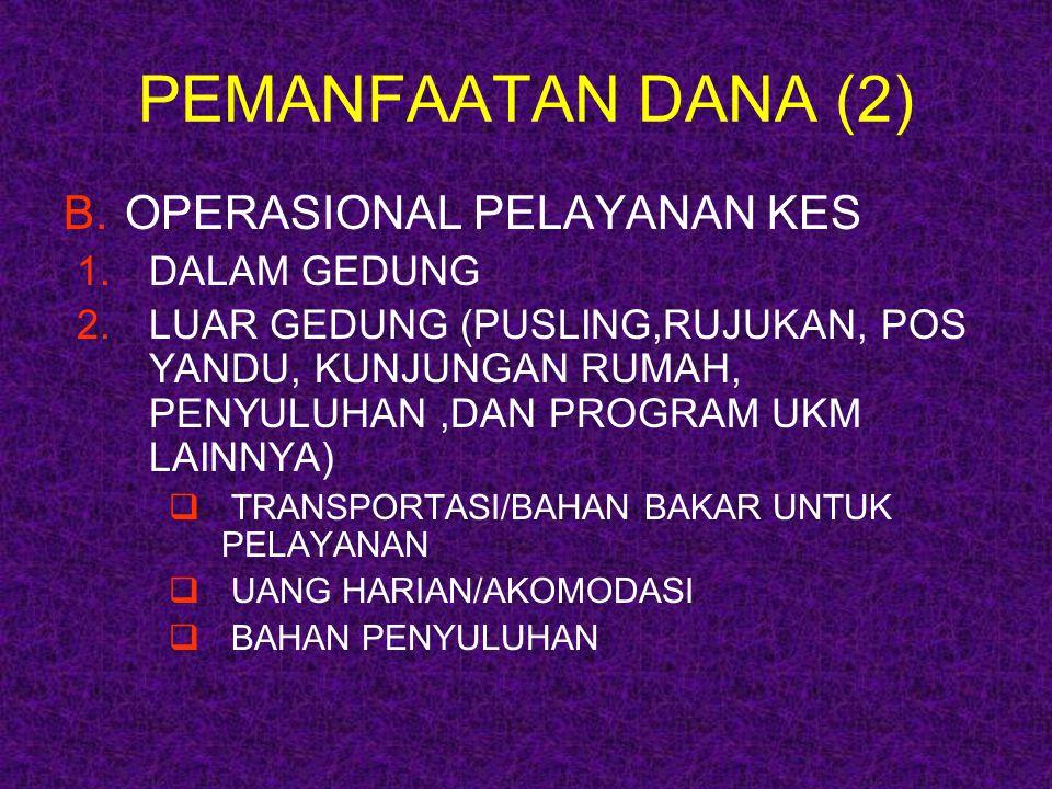 PEMANFAATAN DANA (2) B.OPERASIONAL PELAYANAN KES 1.DALAM GEDUNG 2.LUAR GEDUNG (PUSLING,RUJUKAN, POS YANDU, KUNJUNGAN RUMAH, PENYULUHAN,DAN PROGRAM UKM