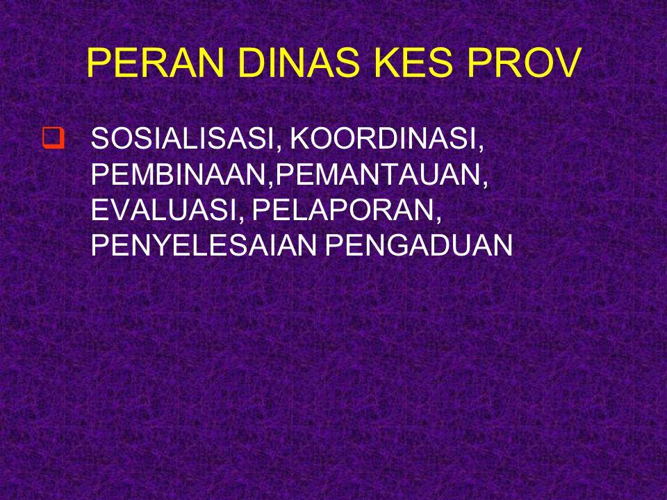 PERAN DINAS KES PROV  SOSIALISASI, KOORDINASI, PEMBINAAN,PEMANTAUAN, EVALUASI, PELAPORAN, PENYELESAIAN PENGADUAN