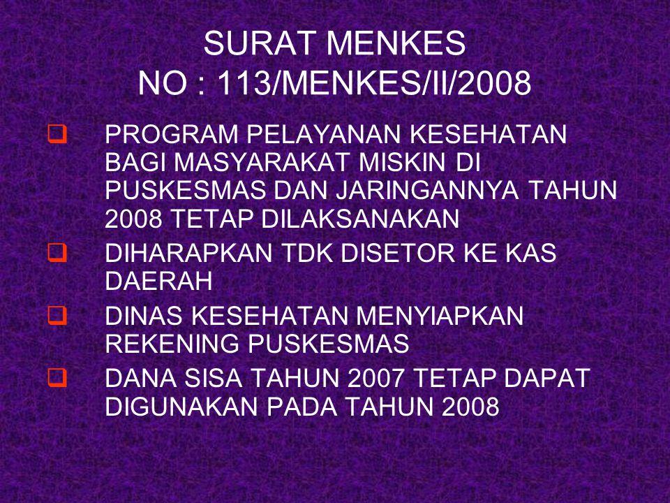 SURAT MENKES NO : 113/MENKES/II/2008  PROGRAM PELAYANAN KESEHATAN BAGI MASYARAKAT MISKIN DI PUSKESMAS DAN JARINGANNYA TAHUN 2008 TETAP DILAKSANAKAN 