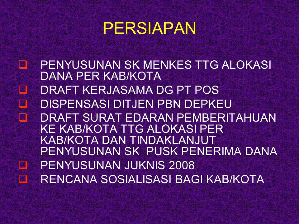 RUANG LINGKUP (1) A.PELAYANAN KES DASAR/STRATA PERTAMA 1.PELAYANAN KES PERORANGAN DALAM GEDUNG  RAWAT JALAN  RAWAT INAP  PERSALINAN  GAWAT DARURAT 2.PELAYANAN KES PERORANGAN LUAR GEDUNG  PUSKESMAS KELILING  PERSALINAN, PERKESMAS DLL