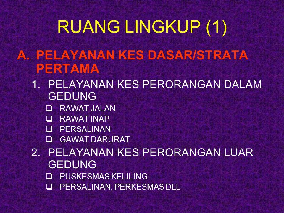 RUANG LINGKUP (2) B.PELAYANAN KES MASYARAKAT 1.PROMOSI KESEHATAN 2.KESEHATAN IBU DAN ANAK 3.PENCEGAHAN &PEMBERANTASAN PENY MENULAR 4.PERBAIKAN GIZI 5.KESEHATAN LINGKUNGAN 6.UPAYA KES MASYARAKAT LAINNYA