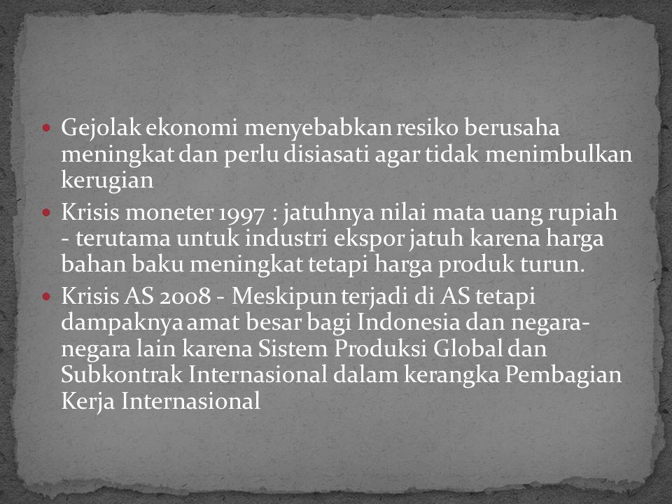  Krisis AS 2008 berdampak pada industri di Indonesia karena daya beli masy AS turun dan permintaan produk Indonesia ikut turun  Situasi ini menimbulkan ketidakpastian usaha dan penurunan pendapatan dan keuntungan pengusaha yang harus disiasati dengan menekan biaya.