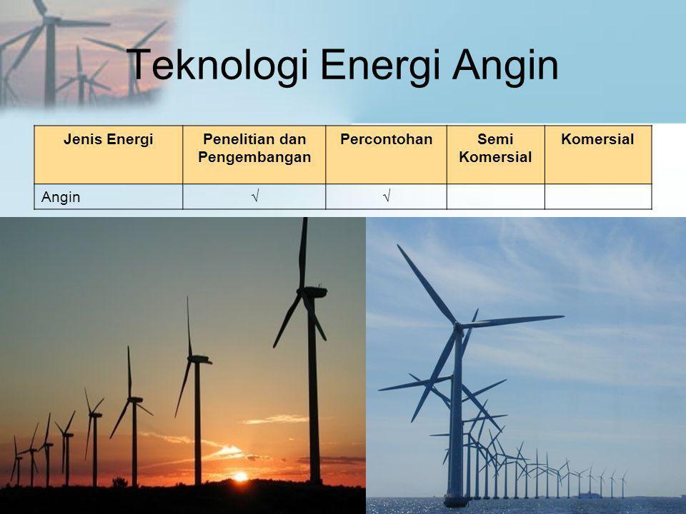 Teknologi Energi Angin Jenis EnergiPenelitian dan Pengembangan PercontohanSemi Komersial Angin√√