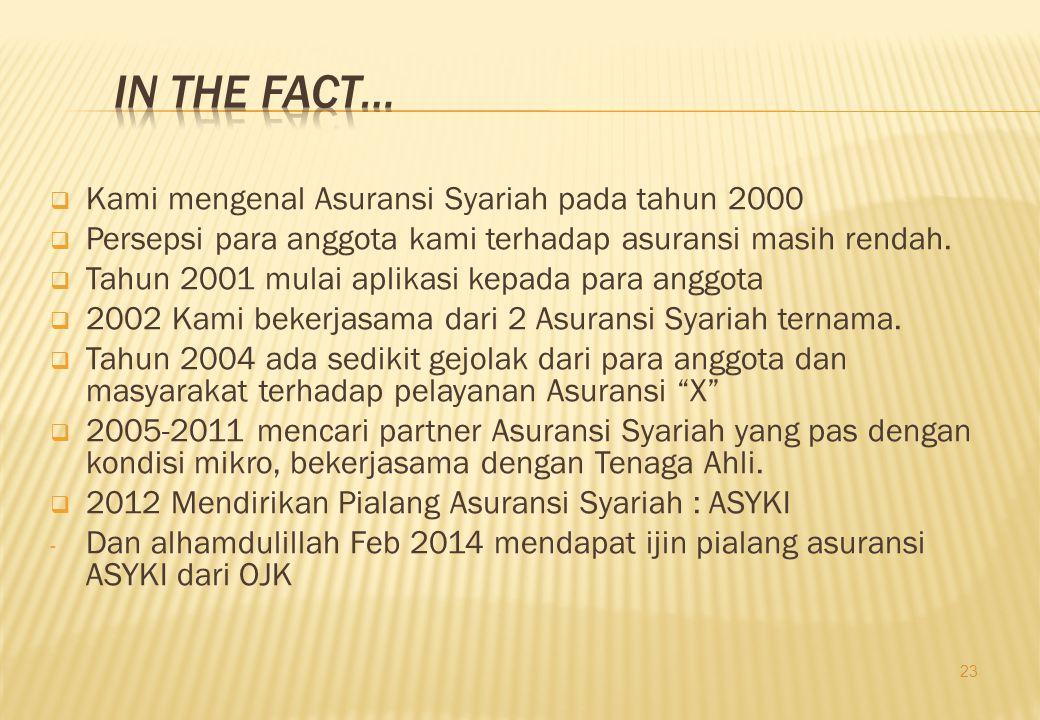  Kami mengenal Asuransi Syariah pada tahun 2000  Persepsi para anggota kami terhadap asuransi masih rendah.  Tahun 2001 mulai aplikasi kepada para