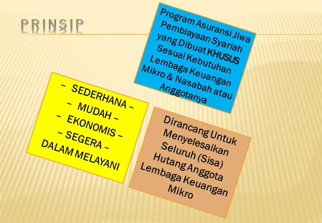 KHUSUS Program Asuransi Jiwa Pembiayaan Syariah yang Dibuat KHUSUS Sesuai Kebutuhan Lembaga Keuangan Mikro & Nasabah atau Anggotanya Dirancang Untuk M