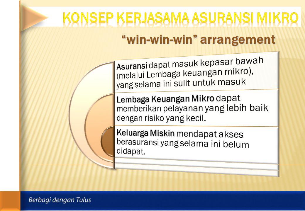 """""""win-win-win"""" arrangement"""
