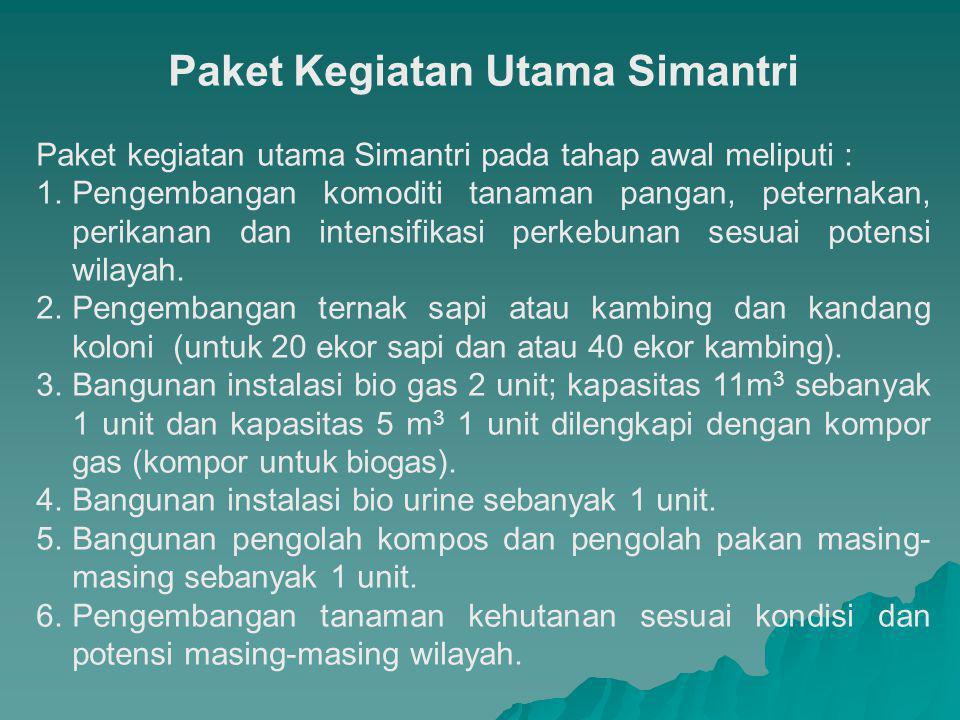 Paket Kegiatan Utama Simantri Paket kegiatan utama Simantri pada tahap awal meliputi : 1.Pengembangan komoditi tanaman pangan, peternakan, perikanan d