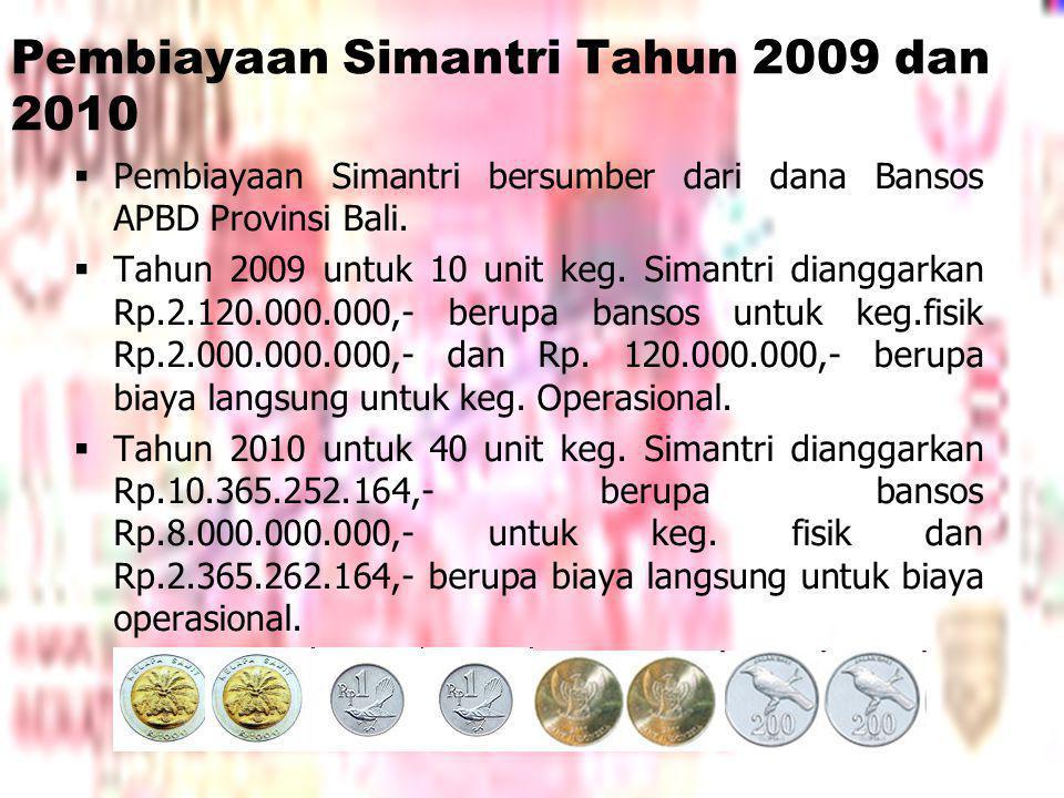 Pembiayaan Simantri Tahun 2009 dan 2010   Pembiayaan Simantri bersumber dari dana Bansos APBD Provinsi Bali.   Tahun 2009 untuk 10 unit keg. Siman