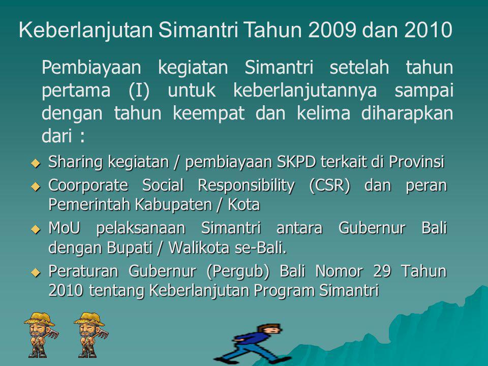 Pembiayaan kegiatan Simantri setelah tahun pertama (I) untuk keberlanjutannya sampai dengan tahun keempat dan kelima diharapkan dari :  Sharing kegia
