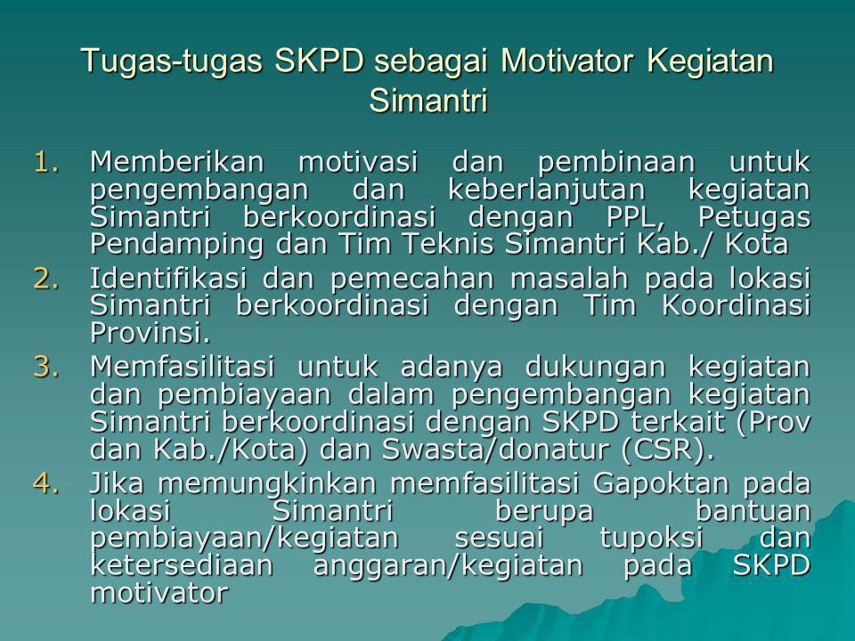 Tugas-tugas SKPD sebagai Motivator Kegiatan Simantri 1.Memberikan motivasi dan pembinaan untuk pengembangan dan keberlanjutan kegiatan Simantri berkoo