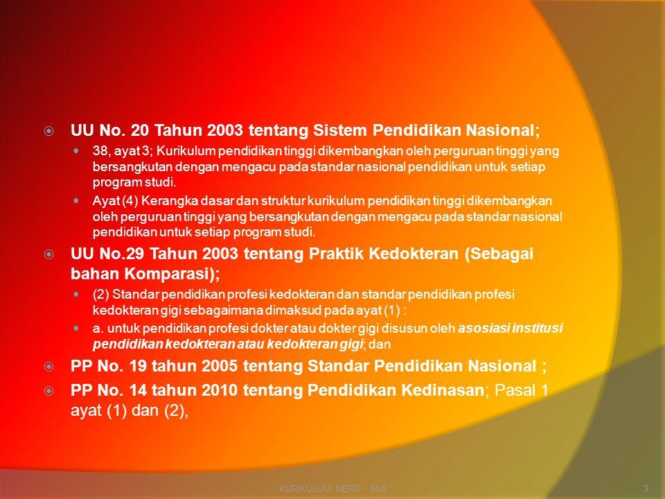  UU No. 20 Tahun 2003 tentang Sistem Pendidikan Nasional;  38, ayat 3; Kurikulum pendidikan tinggi dikembangkan oleh perguruan tinggi yang bersangku