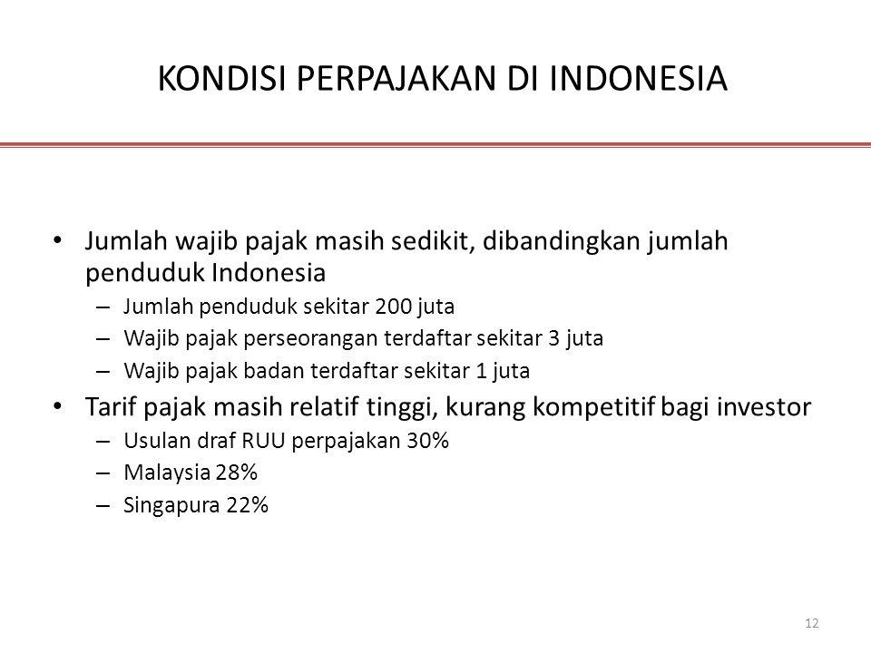 12 KONDISI PERPAJAKAN DI INDONESIA • Jumlah wajib pajak masih sedikit, dibandingkan jumlah penduduk Indonesia – Jumlah penduduk sekitar 200 juta – Waj