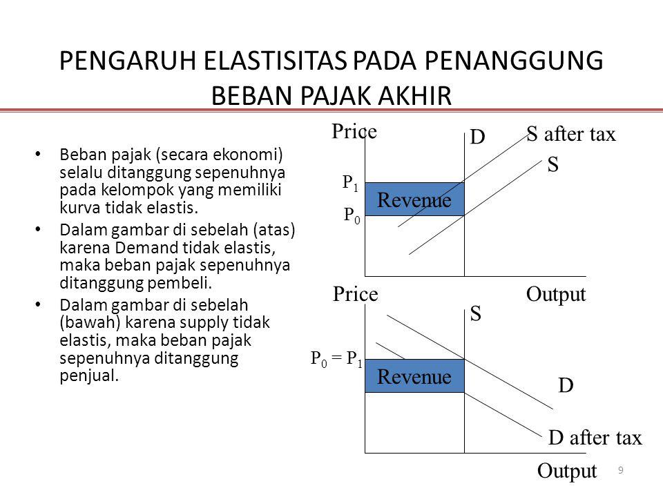 9 Revenue PENGARUH ELASTISITAS PADA PENANGGUNG BEBAN PAJAK AKHIR • Beban pajak (secara ekonomi) selalu ditanggung sepenuhnya pada kelompok yang memili