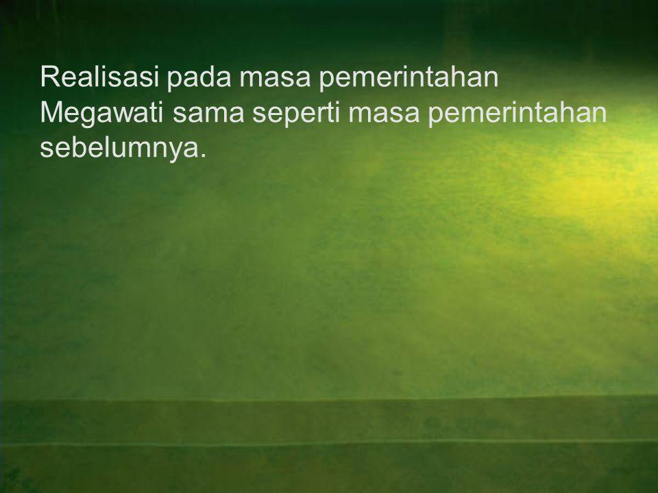 Realisasi pada masa pemerintahan Megawati sama seperti masa pemerintahan sebelumnya.