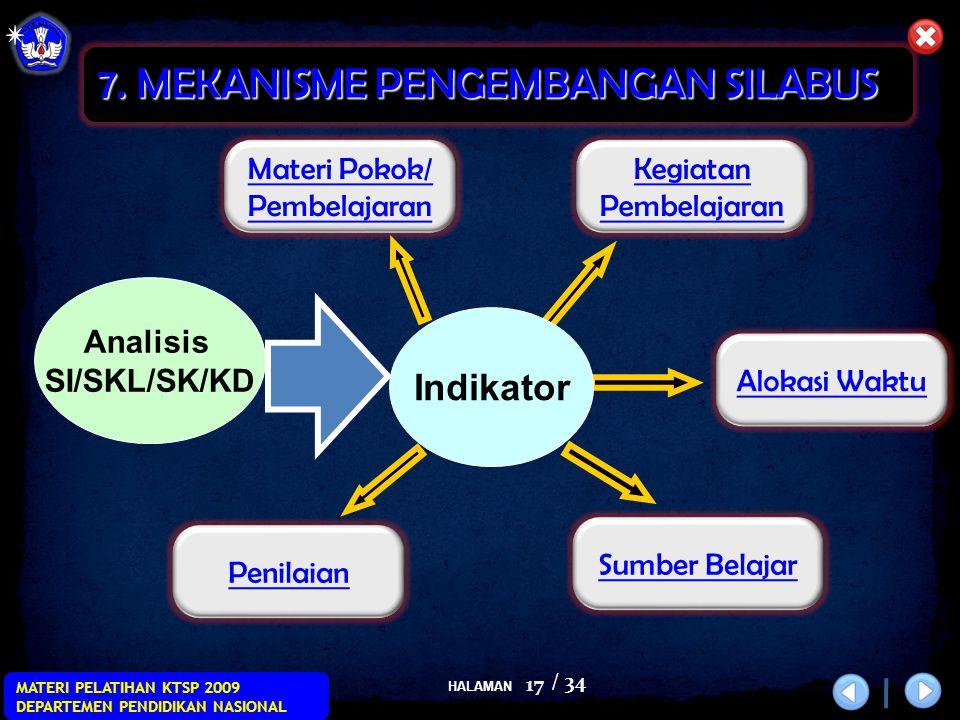 HALAMAN / 34 MATERI PELATIHAN KTSP 2009 DEPARTEMEN PENDIDIKAN NASIONAL 17 Materi Pokok/ Pembelajaran Kegiatan Pembelajaran Sumber Belajar Penilaian Alokasi Waktu 7.