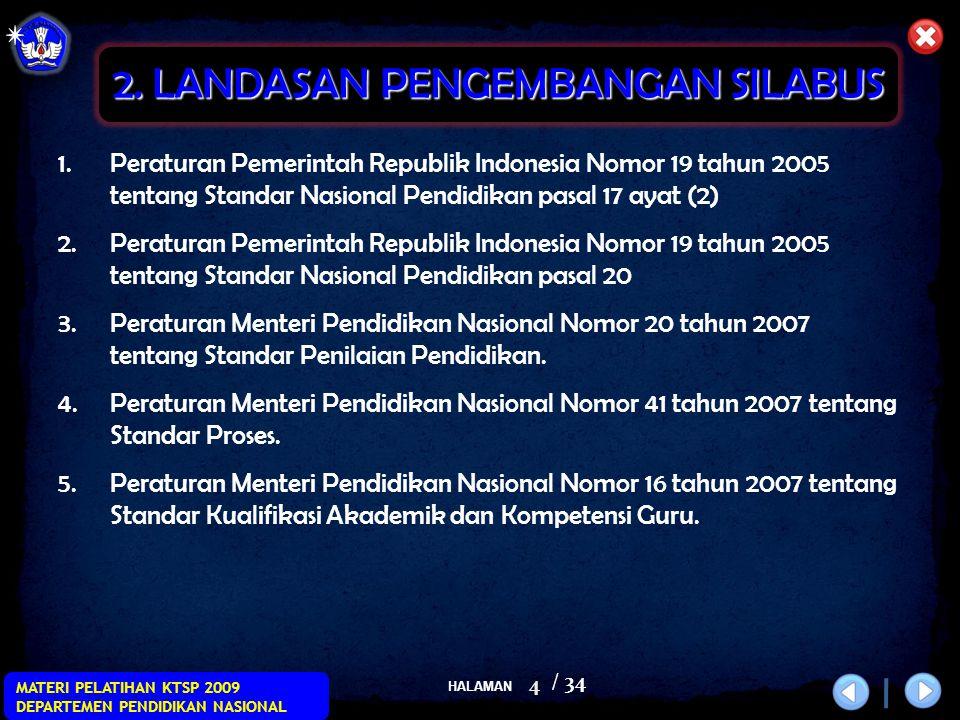 HALAMAN / 34 MATERI PELATIHAN KTSP 2009 DEPARTEMEN PENDIDIKAN NASIONAL 4 1.Peraturan Pemerintah Republik Indonesia Nomor 19 tahun 2005 tentang Standar Nasional Pendidikan pasal 17 ayat (2) 2.Peraturan Pemerintah Republik Indonesia Nomor 19 tahun 2005 tentang Standar Nasional Pendidikan pasal 20 3.Peraturan Menteri Pendidikan Nasional Nomor 20 tahun 2007 tentang Standar Penilaian Pendidikan.