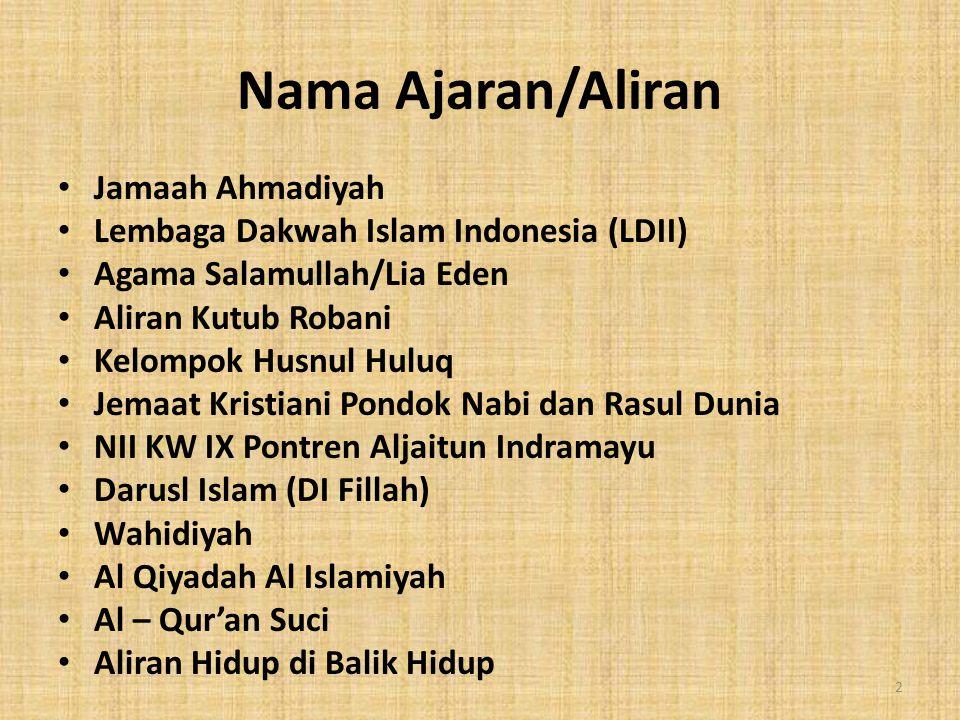 Nama Ajaran/Aliran • Jamaah Ahmadiyah • Lembaga Dakwah Islam Indonesia (LDII) • Agama Salamullah/Lia Eden • Aliran Kutub Robani • Kelompok Husnul Hulu