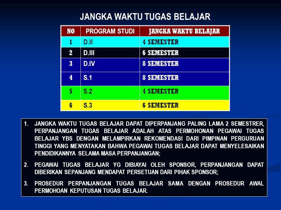 NO PROGRAM STUDI JANGKA WAKTU BELAJAR 1 D.II 4 SEMESTER 2 D.III 6 SEMESTER 3 D.IV 8 SEMESTER 4 S.1 8 SEMESTER 5 S.2 4 SEMESTER 6 S.3 6 SEMESTER JANGKA