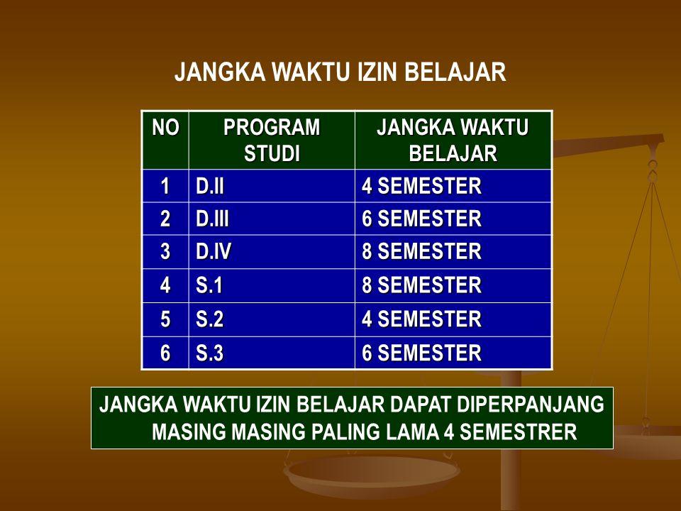 NO PROGRAM STUDI JANGKA WAKTU BELAJAR 1D.II 4 SEMESTER 2D.III 6 SEMESTER 3D.IV 8 SEMESTER 4S.1 5S.2 4 SEMESTER 6S.3 6 SEMESTER JANGKA WAKTU IZIN BELAJ
