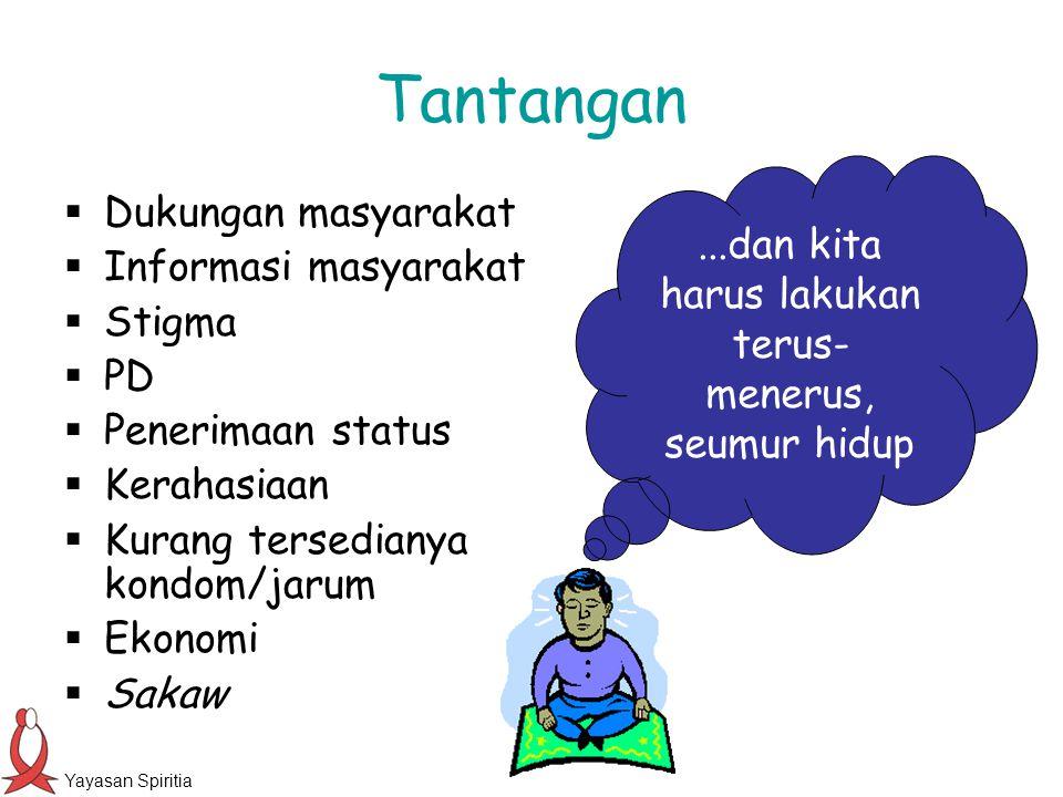 Yayasan Spiritia Tantangan  Dukungan masyarakat  Informasi masyarakat  Stigma  PD  Penerimaan status  Kerahasiaan  Kurang tersedianya kondom/jarum  Ekonomi  Sakaw...dan kita harus lakukan terus- menerus, seumur hidup