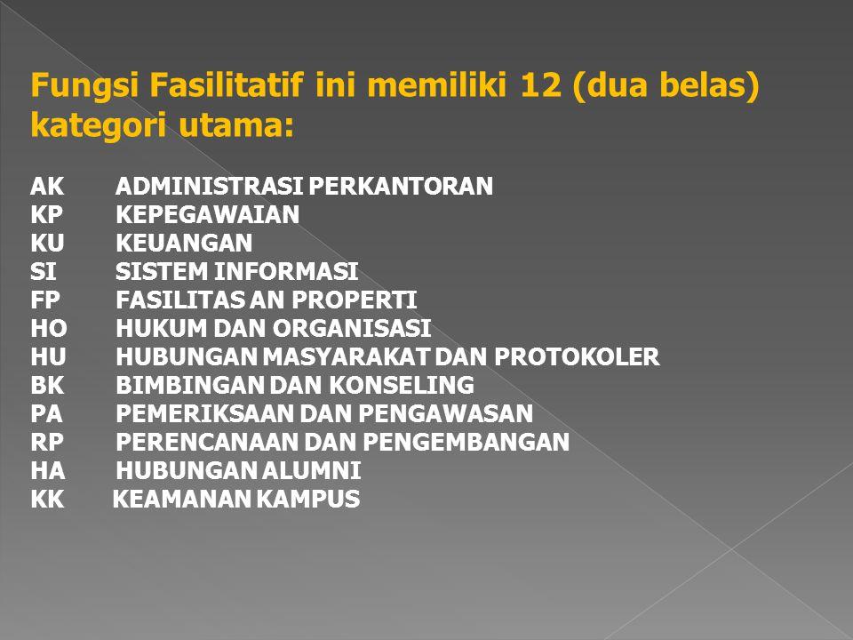 Fungsi Fasilitatif ini memiliki 12 (dua belas) kategori utama: AKADMINISTRASI PERKANTORAN KPKEPEGAWAIAN KUKEUANGAN SISISTEM INFORMASI FPFASILITAS AN PROPERTI HOHUKUM DAN ORGANISASI HUHUBUNGAN MASYARAKAT DAN PROTOKOLER BKBIMBINGAN DAN KONSELING PAPEMERIKSAAN DAN PENGAWASAN RPPERENCANAAN DAN PENGEMBANGAN HAHUBUNGAN ALUMNI KK KEAMANAN KAMPUS