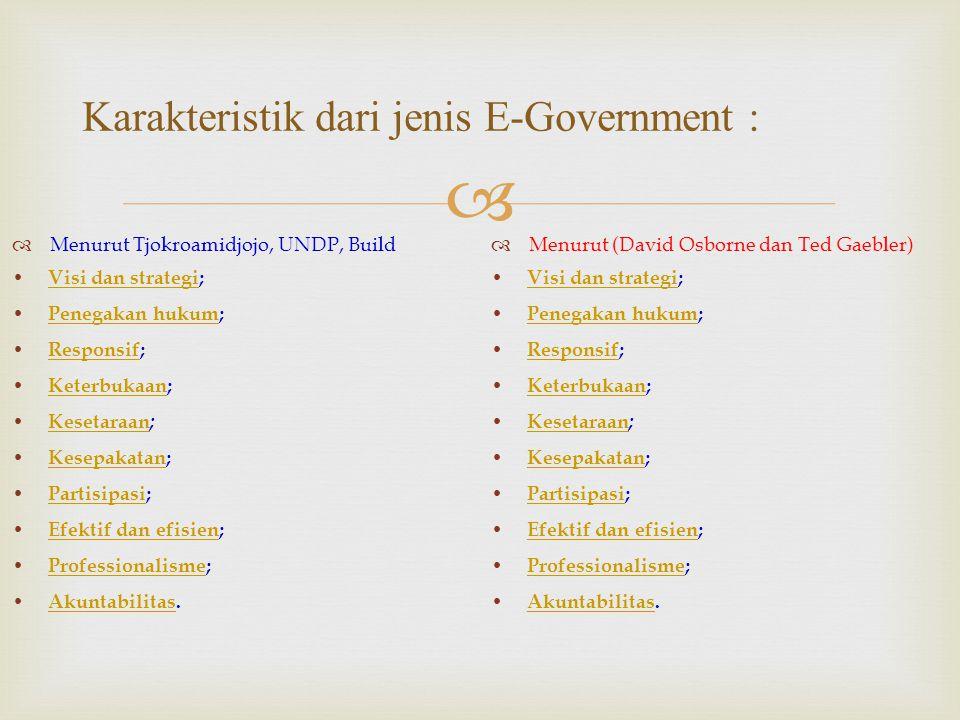   Menurut Tjokroamidjojo, UNDP, Build • Visi dan strategi; Visi dan strategi • Penegakan hukum; Penegakan hukum • Responsif; Responsif • Keterbukaan
