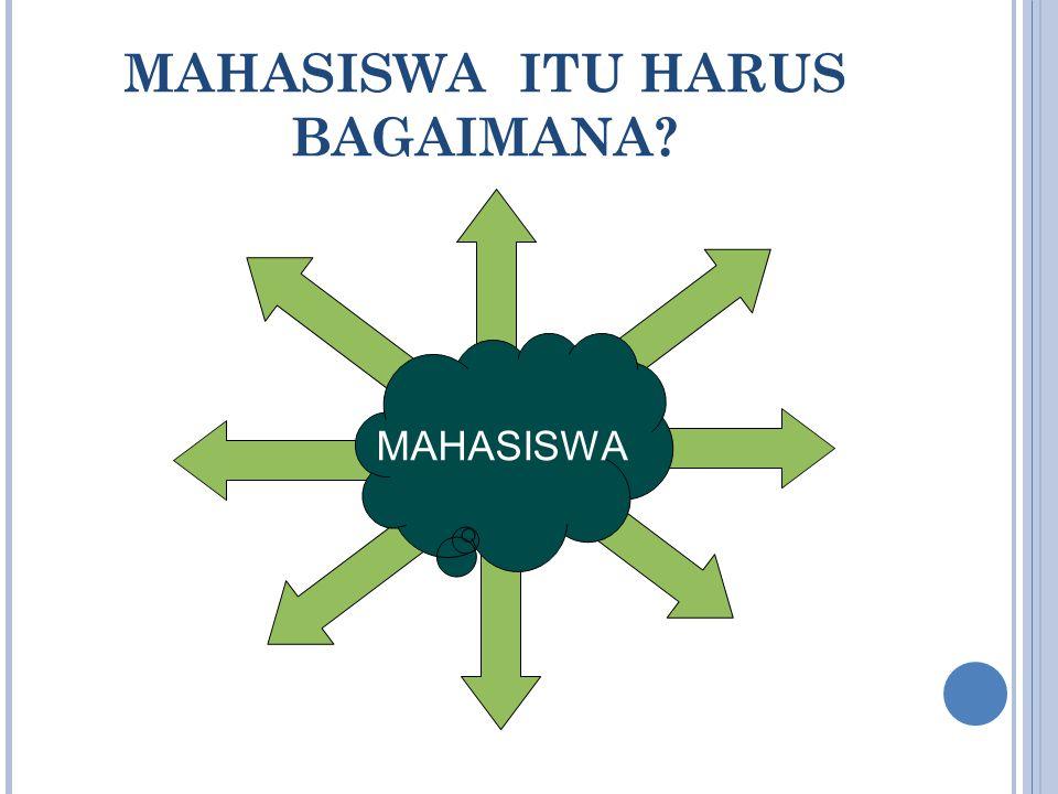 MAHASISWA ITU HARUS BAGAIMANA? MAHASISWA