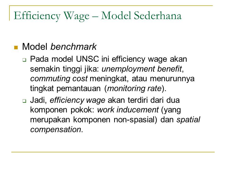 Efficiency Wage – Model Sederhana  Model benchmark  Pada model UNSC ini efficiency wage akan semakin tinggi jika: unemployment benefit, commuting co