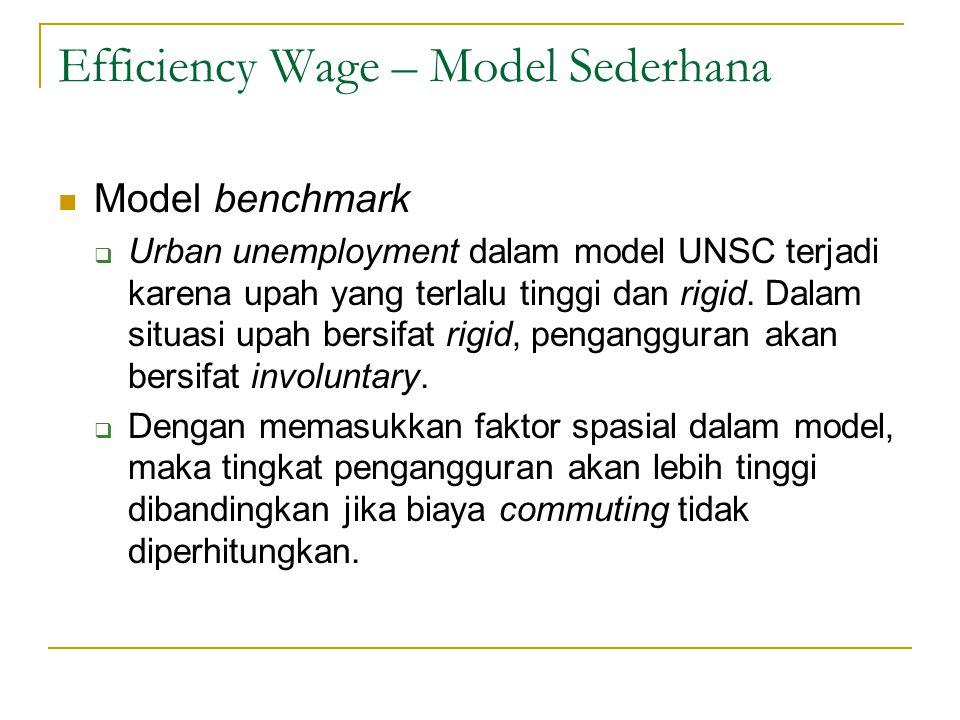 Efficiency Wage – Model Sederhana  Model benchmark  Urban unemployment dalam model UNSC terjadi karena upah yang terlalu tinggi dan rigid. Dalam sit