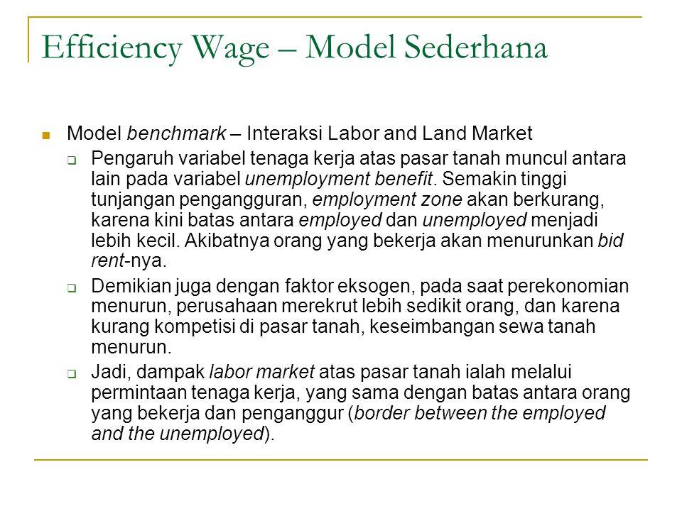 Efficiency Wage – Model Sederhana  Model benchmark – Interaksi Labor and Land Market  Pengaruh variabel tenaga kerja atas pasar tanah muncul antara