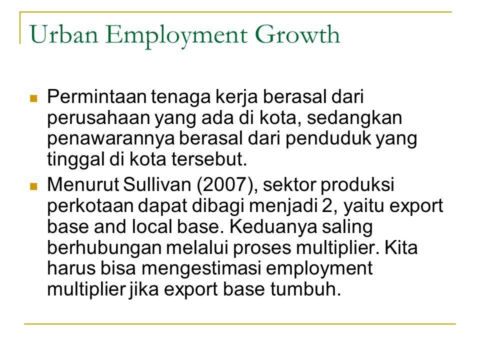 Urban Employment Growth  Permintaan tenaga kerja berasal dari perusahaan yang ada di kota, sedangkan penawarannya berasal dari penduduk yang tinggal