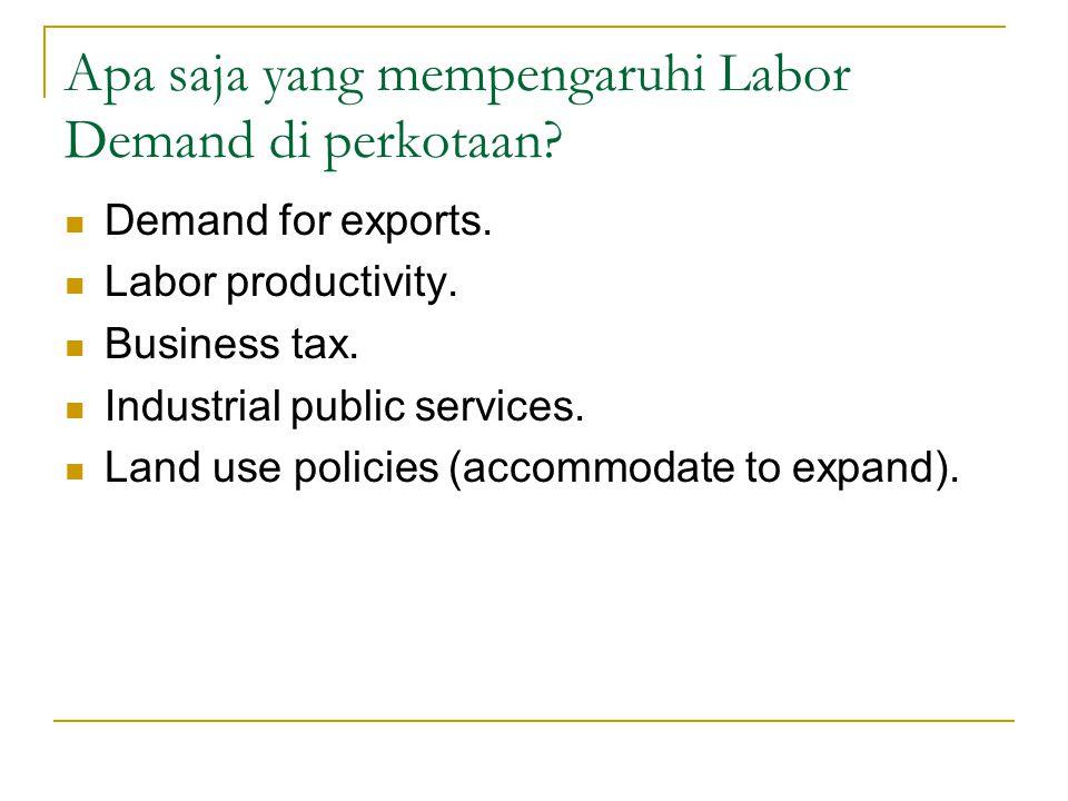 Apa saja yang mempengaruhi Labor Demand di perkotaan?  Demand for exports.  Labor productivity.  Business tax.  Industrial public services.  Land