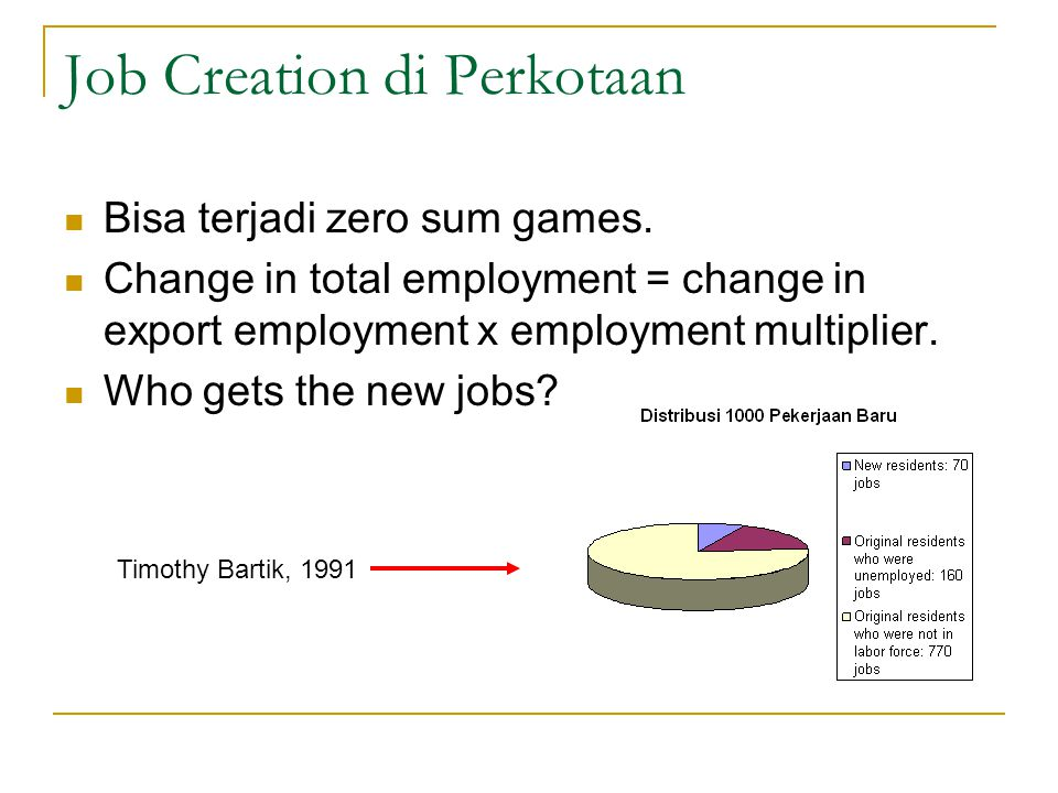 Job Creation di Perkotaan  Bisa terjadi zero sum games.  Change in total employment = change in export employment x employment multiplier.  Who get