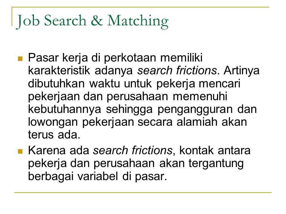 Job Search & Matching  Pasar kerja di perkotaan memiliki karakteristik adanya search frictions. Artinya dibutuhkan waktu untuk pekerja mencari pekerj