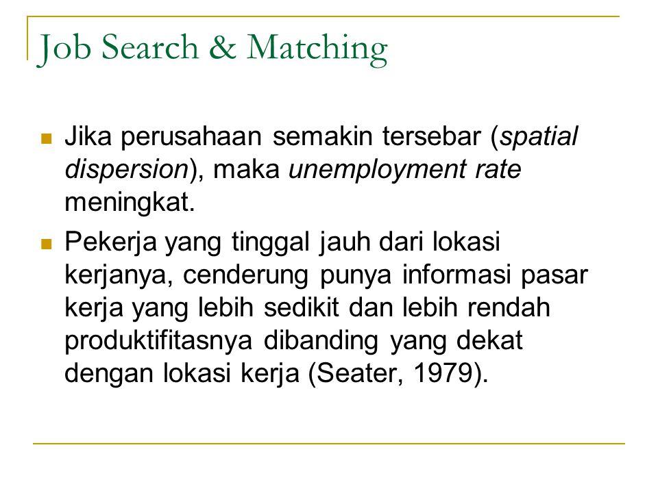 Job Search & Matching  Jika perusahaan semakin tersebar (spatial dispersion), maka unemployment rate meningkat.  Pekerja yang tinggal jauh dari loka
